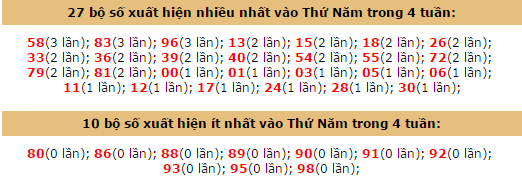 1011tayninh