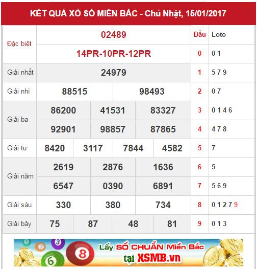 phan-tich-ket-qua-xsmb-ngay-16-01
