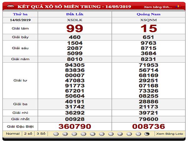 Nhận định lô bạch thủ miền trung ngày 26/06 tỷ lệ trúng cao