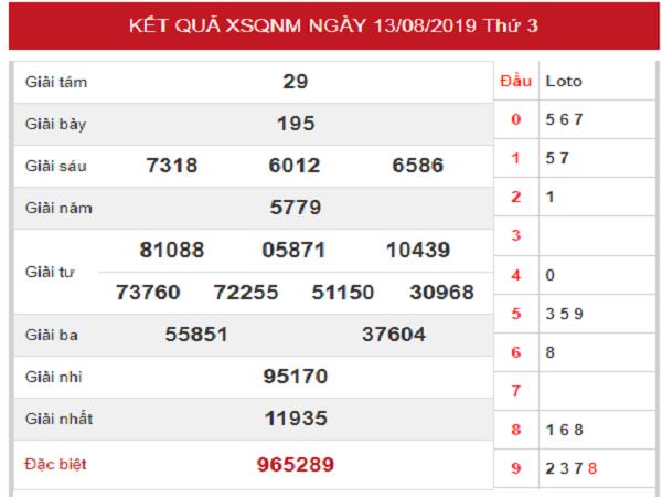 Tổng hợp dự đoán KQXSQN ngày 20/08 từ các chuyên gia