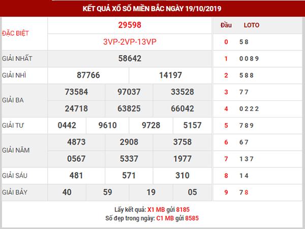Phân tích XSMB ngày 20/10/2019