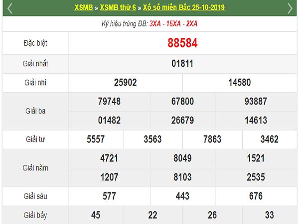 Phân tích chốt kqxsmb ngày 28/10 từ các cao thủ