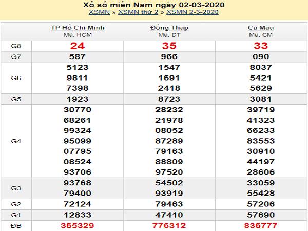 soi-cau-xsmn-3-3-2020-min