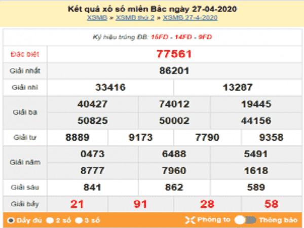 Bảng KQXSMB- Phân tích xổ số miền bắc ngày 28/04/2020