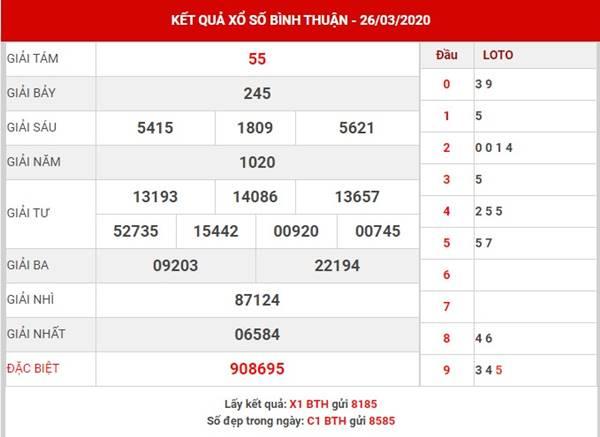 Phân tích kết quả XS Bình Thuận thứ 5 ngày 16-4-2020