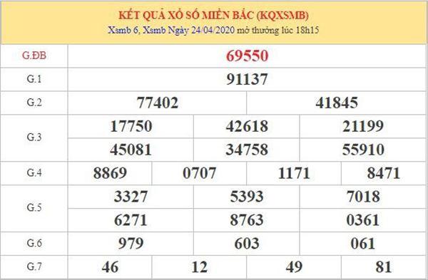 Phân tích XSMB 25/4/2020 - KQXS miền Bắc thứ 7