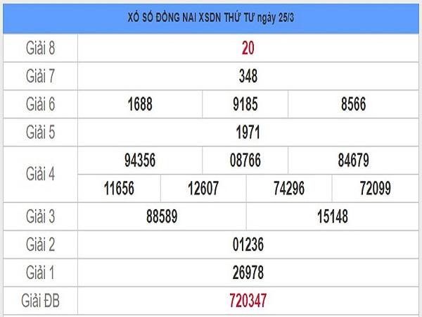 Phân tích KQXSDN- xổ số đồng nai thứ 4 ngày 29/04
