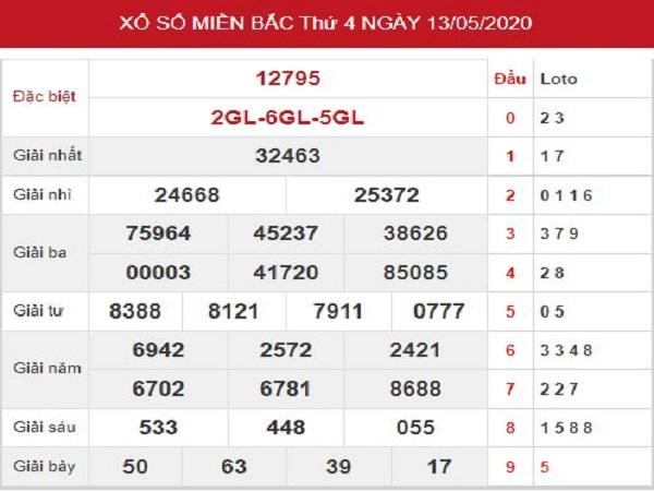 Bảng KQXSMB- Phân tích xổ số miền bắc ngày 14/05 chuẩn xác