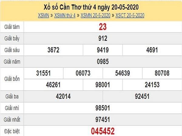 Phân tích KQXSCT- xổ số cần thơ thứ 4 ngày 27/05/2020 của các cao thủ