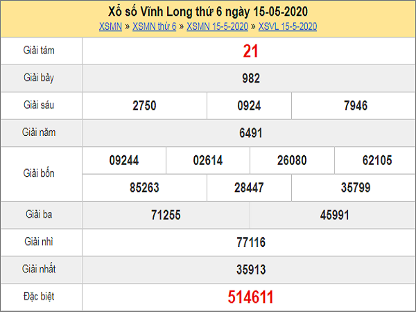 Phân tích XSVL 22/5/2020