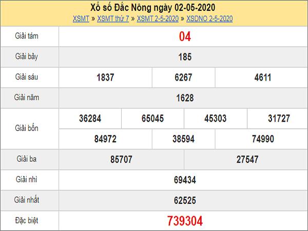 kqxs-dac-nong-ngay-2-5-2020-min