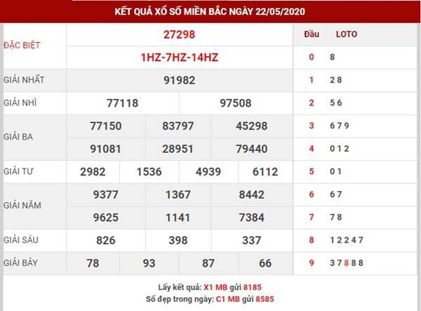 Phân tích kết quả XS Miền Bắc thứ 7 ngày 23-5-2020
