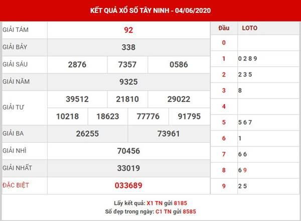 Phân tích KQXS Tây Ninh thứ 5 ngày 11-6-2020