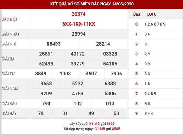 Phân tích số đẹp ngày SXMB thu 2 ngày 15-6-2020
