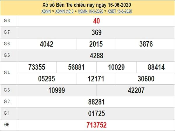 Phân tích XSBT 23/6/2020