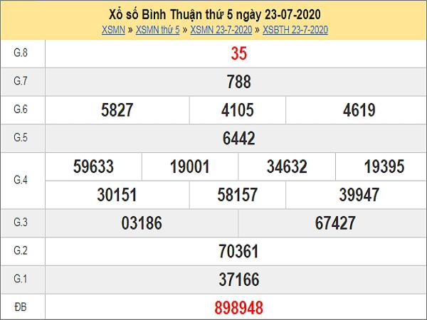 Phân tích KQXSBT- xổ số bình thuận thứ 5 ngày 30/07 hôm nay