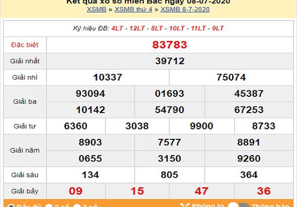 Phân tích KQXSMB- xổ số miền bắc ngày 09/07 hôm nay