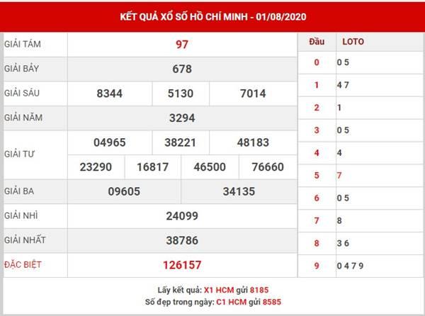 Phân tích kết quả SX Hồ Chí Minh thứ 2 ngày 3-8-2020