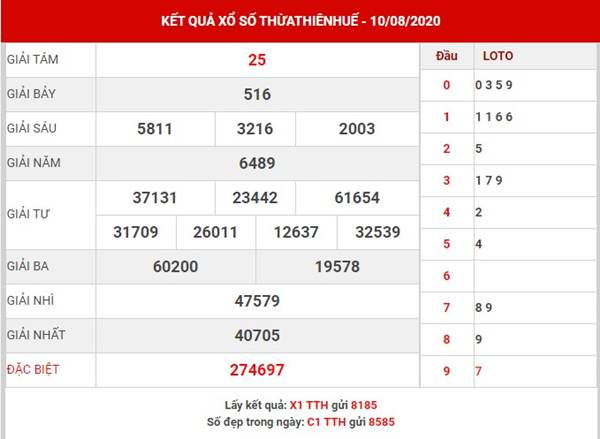 Phân tích sổ xố Thừa Thiên Huế thứ 2 ngày 17-8-2020