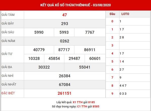 Phân tích xổ số Thừa Thiên Huế thứ 2 ngày 10-8-2020