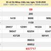 Phân tích KQXSDN- xổ số đà nẵng ngày 19/08/2020 chuẩn xác