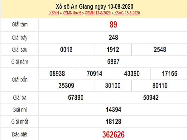 Phân tích XSAG 20/8/2020