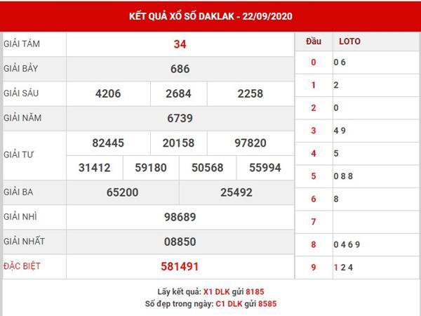 Phân tích kết quả sổ xố Daklak thứ 3 ngày 29-9-2020