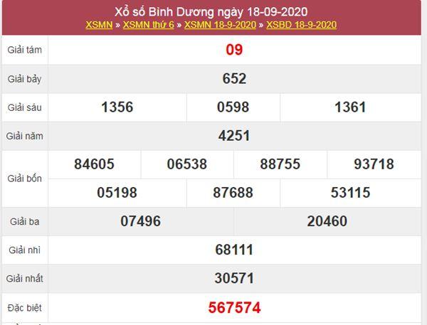 Phân tích XSBD 25/9/2020 chốt kết quả Bình Dương siêu chuẩn