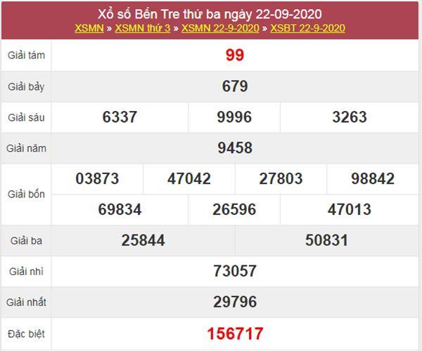 Phân tích XSBT 29/9/2020 chốt KQXS Bến Tre thứ 3