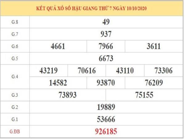 Phân tích KQXSHG ngày 17/10/2020 dựa vào KQXSHG thứ 7 tuần trước