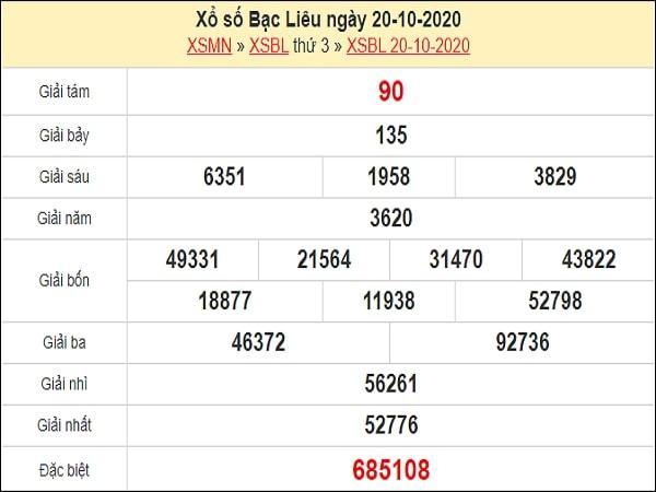 Phân tích XSBL 27/10/2020