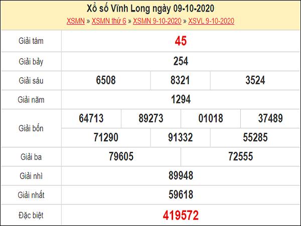 Phân tích XSVL 16/10/2020