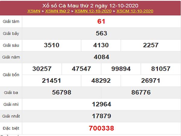 Phân tích KQXSCM ngày 19/10/2020- xổ số cà mau cụ thể