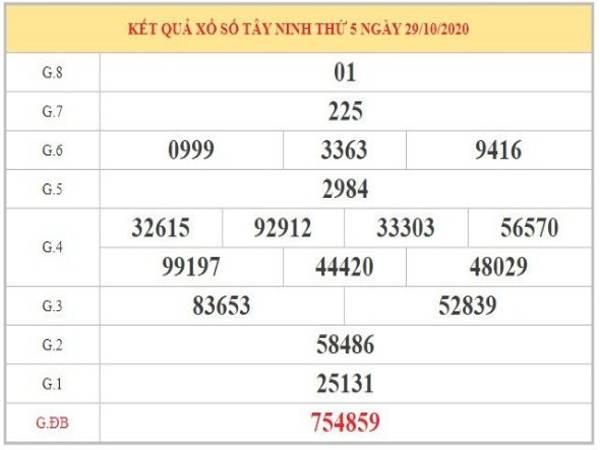 Phân tích KQXSTN ngày 05/11/2020 dựa trên kết quả kỳ trước