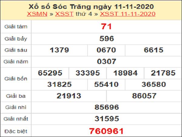 Phân tích XSST ngày 18/11/2020- xổ số sóc trăng thứ 4