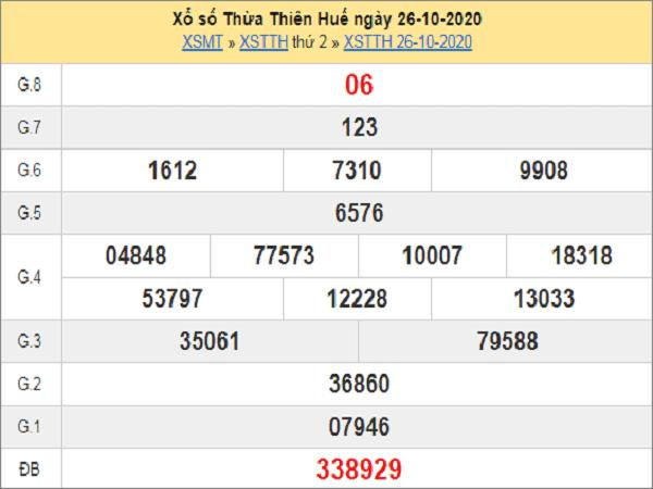 Phân tích KQXSTTH ngày 02/11/2020- xổ số thừa thiên huế cùng chuyên gia