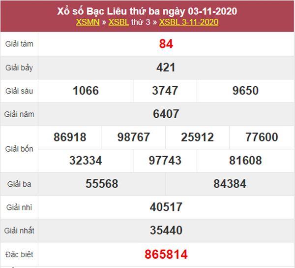 Phân tích XSBL 10/11/2020 chốt lô VIP Bạc Liêu thứ 3