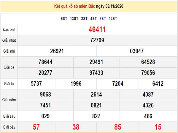 Phân tích XSMB ngày 09/11/2020- xổ số miền bắc thứ 2
