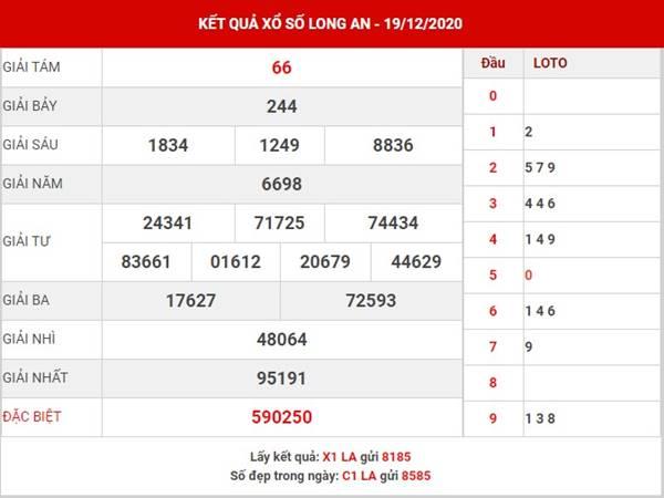 Phân tích KQXS Long An thứ 7 ngày 26/12/2020