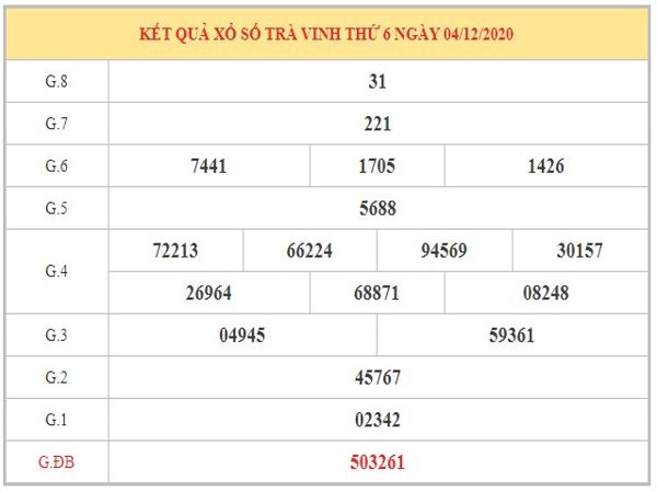 Phân tích KQXSTV ngày 11/12/2020 dựa trên kết quả kì trước