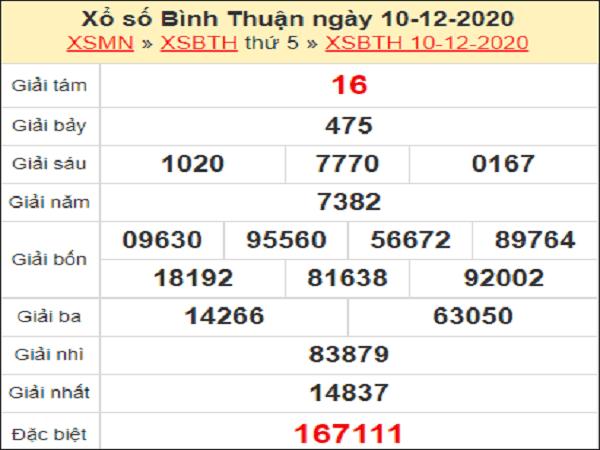 Phân tích XSBT ngày 17/12/2020- xổ số bình thuận