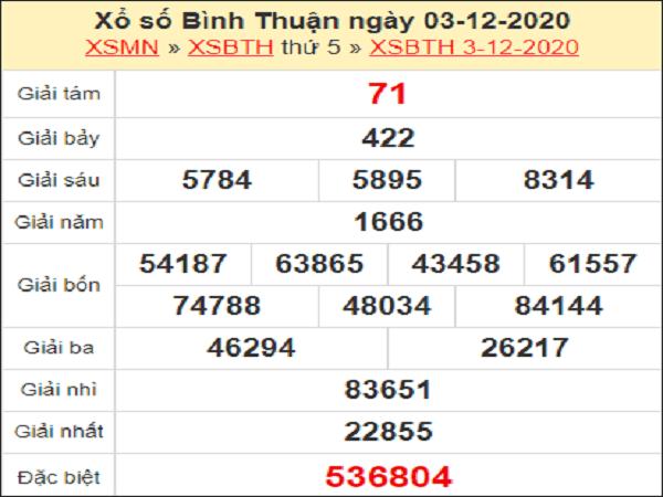 Phân tích XSBT ngày 10/12/2020- xổ số bình thuận chi tiết