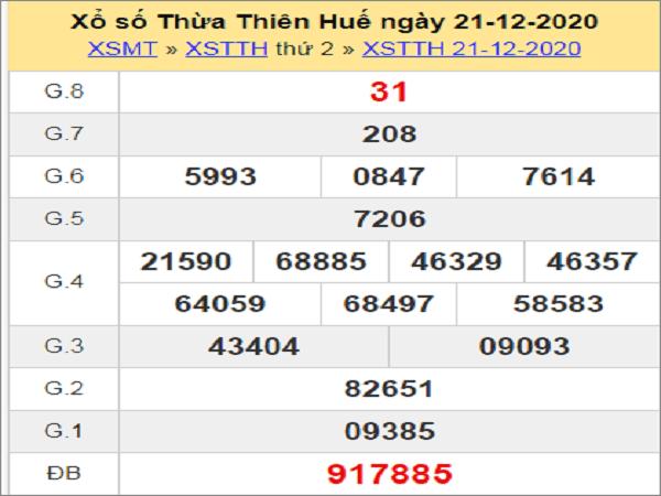 Phân tích KQXSTTH ngày 28/12/2020- xổ số thừa thiên huế cụ thể