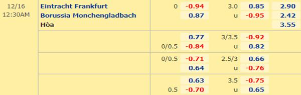 Kèo bóng đá giữa Eintracht Frankfurt vs M'gladbach
