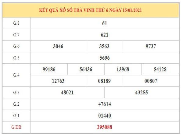 Phân tích KQXSTV ngày 22/1/2021 dựa trên kết quả kì trước