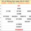 Phân tích KQXSDN ngày 13/11/2020- xổ số đồng nai cụ thể
