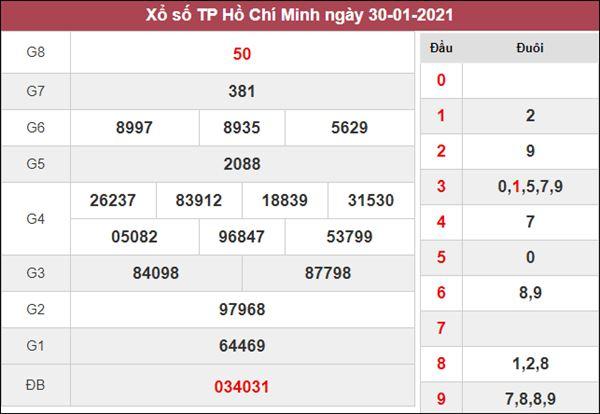 Phân tích XSHCM 1/2/2021 chốt số dự đoán Hồ Chí Minh thứ 2