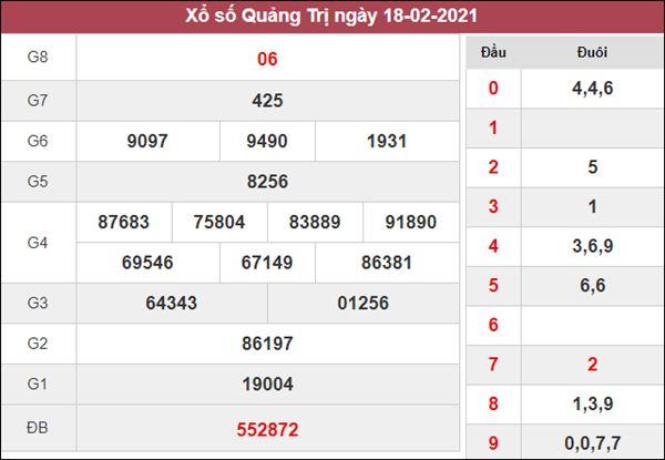 Phân tích XSQT 25/2/2021 chốt lô VIP Quảng Trị miễn phí