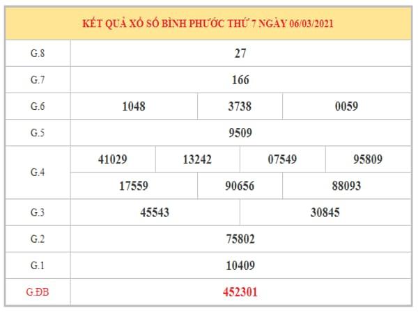 Phân tích KQXSBP ngày 13/3/2021 dựa trên kết quả kì trước