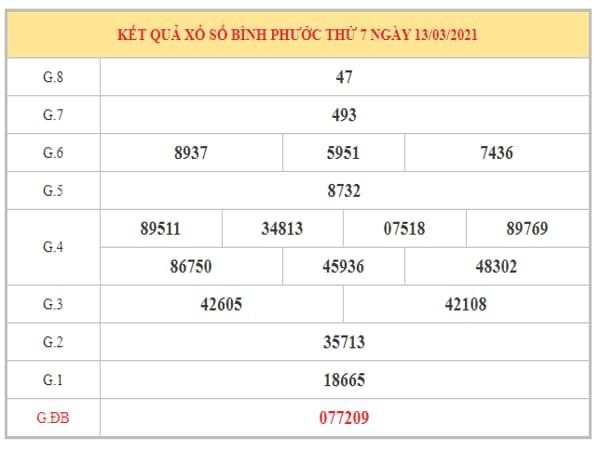 Phân tích KQXSBP ngày 20/3/2021 dựa trên kết quả kì trước
